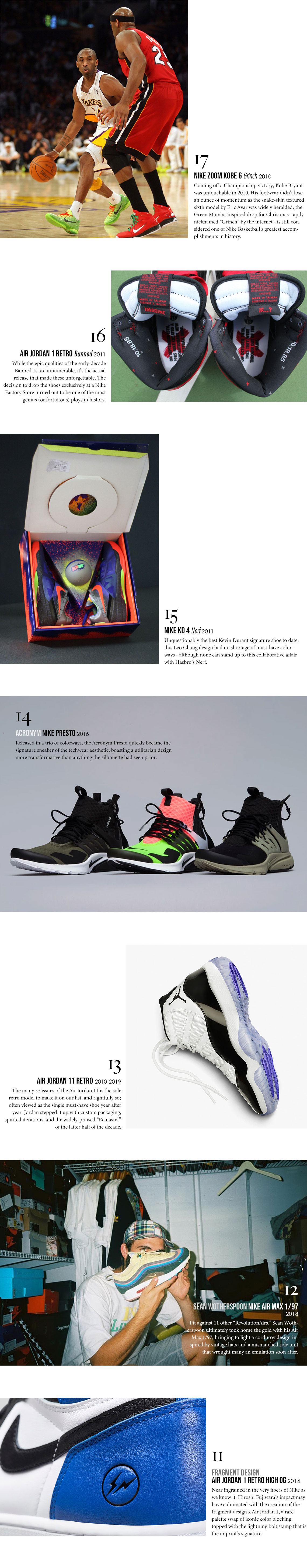 16 Best Shoe Shots images in 2020 | Shoes, Sneakers, Best