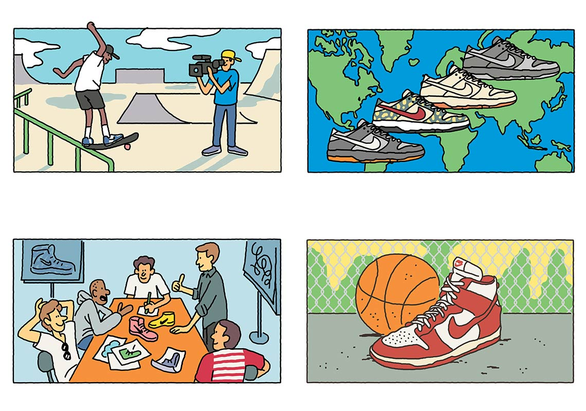 What Are Nike Dunk Shoes?